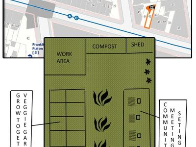 The community's sketch of using this space for gathering, growing and composting, December 2013